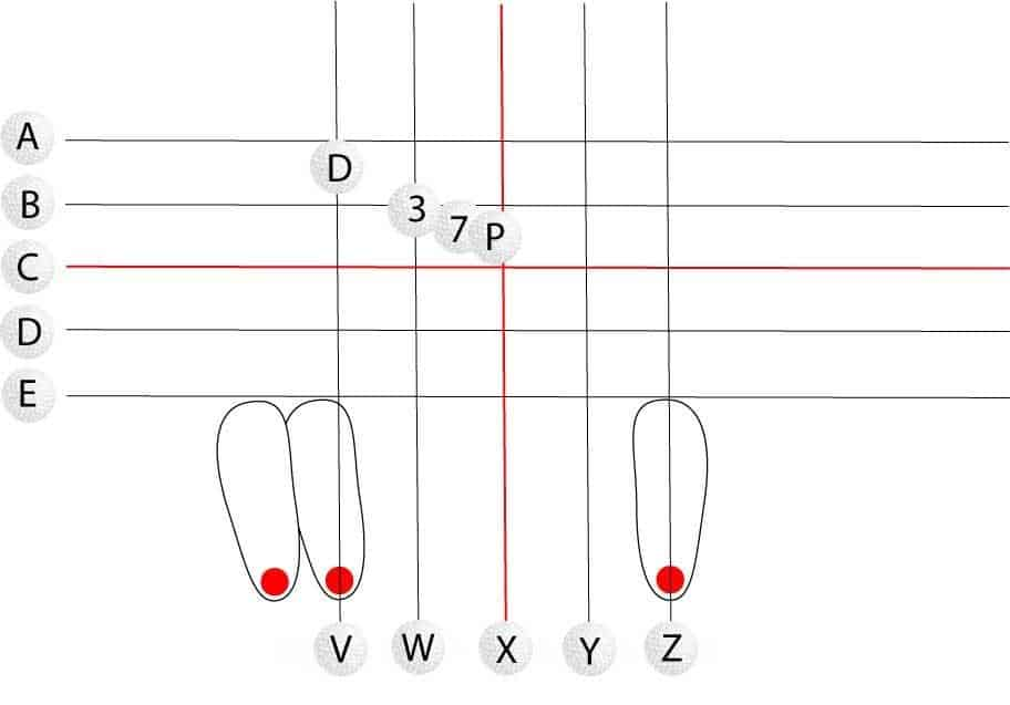 golf ball placement grid in relation to the stance